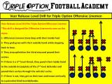 Working the Veer Release for the Triple Option Offensive Lineman