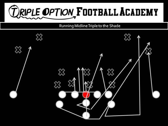 Running Midline Triple to the Shade. PR- Deep Defender PA- Twirl 3 to 4 PT- Veer to 3 (Tiger call) PG- Veer to Scoop C/BG- Ace BT- Scoop BA- Pitch BR- Cutoff Q- Mid 1, Pitch 2 B- Mid Path