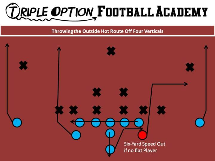 Throwing the Outside Hot Route off Four Verticals. PR- Stretch PA- Stretch to Outside Hot (if no overhang) OL- Slide Away BA/BR- Stretch Q- Five-Step Drop, Hit Playside A B- Veer Path-Kick