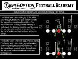 Triple Option Offensive Line Blocking versus the Odd Stack, MikeRunthrough