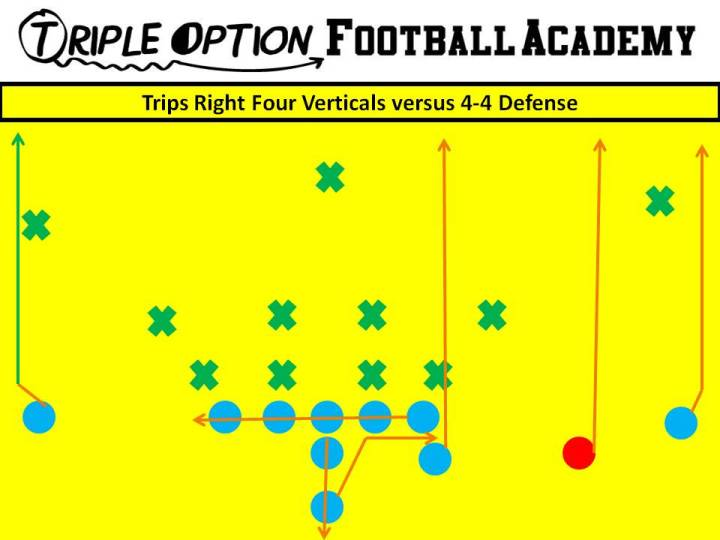 Trips Four Verticals versus 4-4 Defense PR- Stretch PA- Vert PA (3)- Vert to Post (if middle of field is open) OL- Slide Away BR- Stretch Q- Five-Step Drop, throw to uncovered A B- Veer Path-Kick