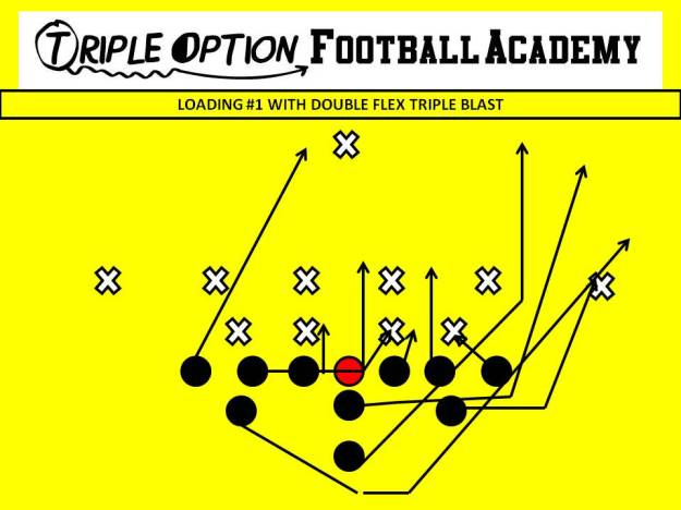 Double Flex Triple Blast PR- Blast PA- #3 PT- Veer PG- Base to Ace C- Veer to Ace BG/BT- Scoop BA- Pitch BR- Cutoff Q- Triple Blast Steps (Flash Ball, down line, turn up and score, if unblocked steps at you, parallel pitch) B- Zone Path, Block Deep Defender