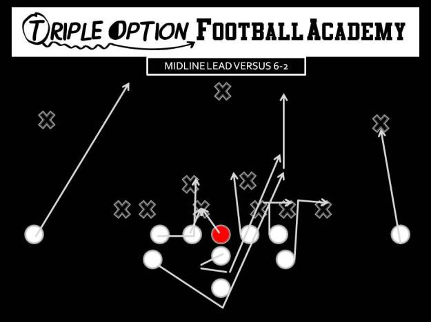 Midline Lead versus 6-2 PR- Deep Defender PA- #2 PT- Fan #1 PG- Veer C/BG- Ace BT- Scoop BA- Lead BR- Cutoff Q- Mid 1 B- Mid Path