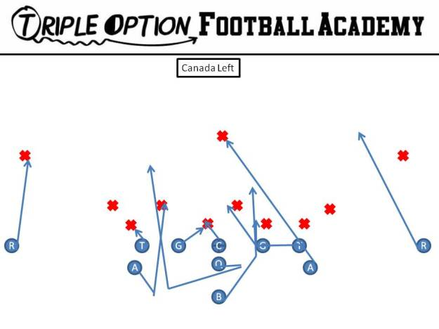 Canada versus 4-4 PR- Deep Defender PA- Tail Motion plant on 3rd step and lead on Linebacker PT- Base PG- Base to Down C- Ace to Scoop BG- Base BT- Base BA- Free Safety BR- Cutoff Q- Triple Steps, Pivot and run off BA's block B- Veer Path