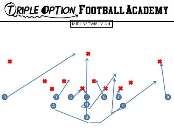 MIDLINE TWIRL V 4-4