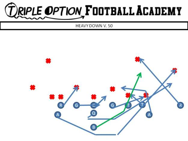 Heavy Down v 50 PR- Crack PA- Blast (Sam to Mike) PT's- Down PG- Trap 1st threat off Heavy Tackle C/BG/BT- Scoop BA- Pitch Q- Down Steps (Reverse Flat, give ball to B, carry out Down Option fake) B- Down Path (Inside leg of Tackle)