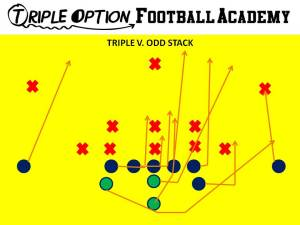 PR- Deep Defender PA- 3 PT- Deuce-Veer PG- Deuce-Ace-Base C- Scoop-Rev BG- Scoop-Rev BT- Scoop BA- Pitch BR- Cutoff Q- Veer 1 Pitch 2 B- Veer Path