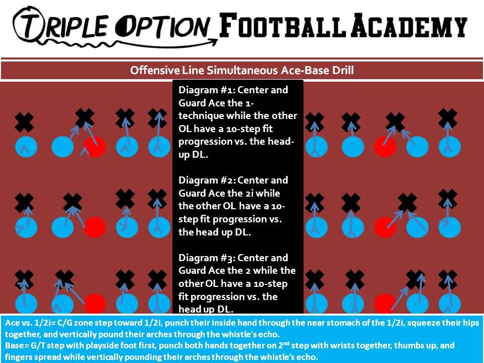 Ace Blocking Drills