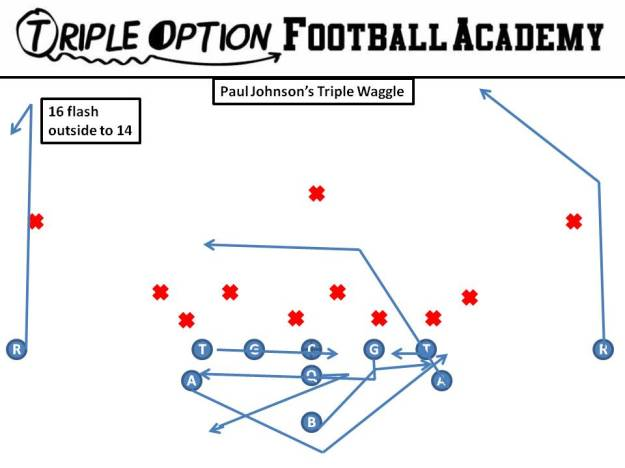 Paul Johnson's Triple Boot PR- Outside Comeback PA- Pitch-Kick OL- Inside Gap Protection and BG pulls and blocks 1st threat off PT BA- six-yard drag BR- Post Q- Triple Steps, boot, throw corner to drag B- Veer Path-Kick