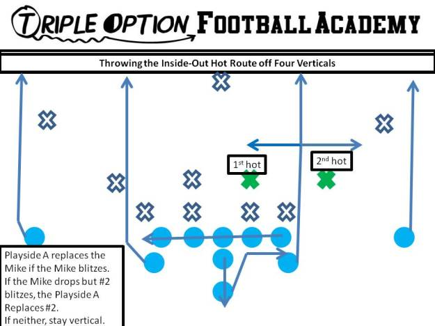 Throwing the Inside-Out Hot Route off Four Verticals. PR, BA, BR- Stretch PA- Inside-Outside-Post-Vert OL- Slide Away Q- Five-Step Drop (three and throw if hot) B- Veer Path-Kick