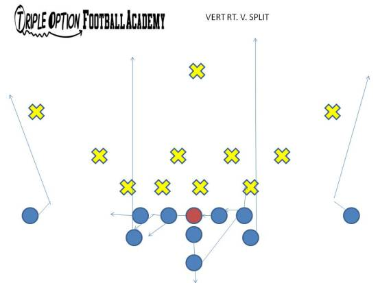 Four Verticals vs. one-high safety.