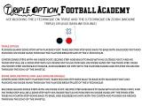 The Life of a Guard in the Triple Option Offense