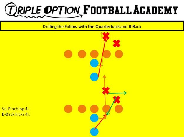 Drilling the Follow with the Quarterback and B-Back