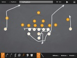 Paul Johnson's Three Key Passing Game Concepts off the Triple Option