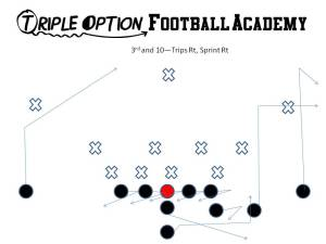 Trips Sprint Pass--a GREAT 3rd and 10 concept (Triple Option Football Academy)