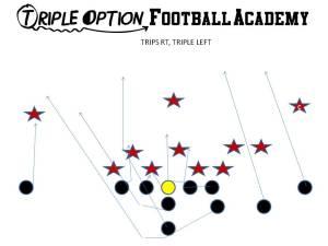 Trips Triple Option