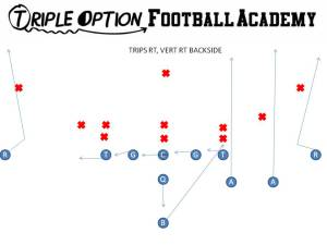 Trips Right, Vert Right Backside.  This is designed to isolate a weak cornerback on a wide receiver.  The ultimate one-on-one matchup is right here.