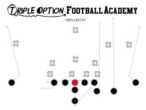 Trips Vert Right. The Quarterback will throw the ball to the Middle Receiver here. The Offensive Line slides away from the call, both receivers run fades, the Playside A runs a vertical because the Middle of the Field is closed, and the B-Back blocks the 1st threat off the Playside Tackle. The Quarterback 5-step drops and throws the ball to the Middle Receiver.
