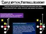 Seven Fundamental Skills That Must be Fixed to Make the Triple OptionGo