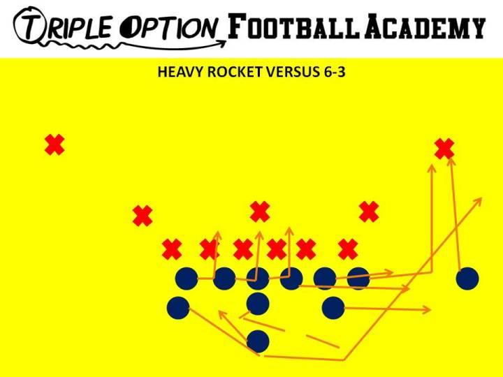 Heavy Rocket versus 6-3. PR- Deep Defender PA, PT, PG- Arc C, BG, BT- Scoop BA- Rocket BR- Cutoff Q- Rocket Steps B- Veer Away Path