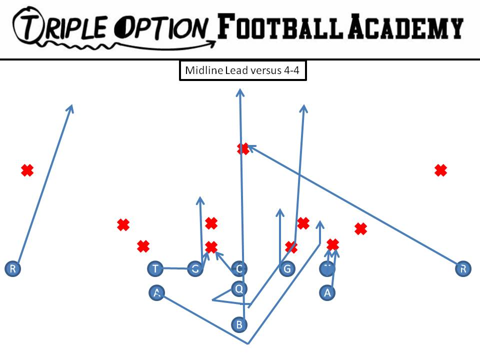 After 20 Years of Running Midline, Dr. Cella Discusses How to Make MidlineWork