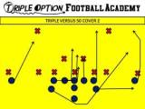 Triple Option Offensive Line Footwork–Mastering the First Step on Each Block