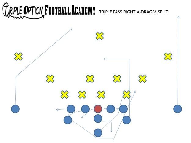 PR- Vert PA- 12-Yard Drag OL- Slide Away BA- Pitch-Kick BR- Cutoff Q- Triple Pass Steps B- Path-Kick