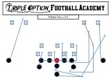 Offensive Line Blocking on the Rocket and B-Back Toss