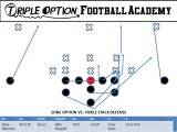 Navy's #2 Concept of 2015: Zone Option (Illustrated vs. Triple Stack Defense)