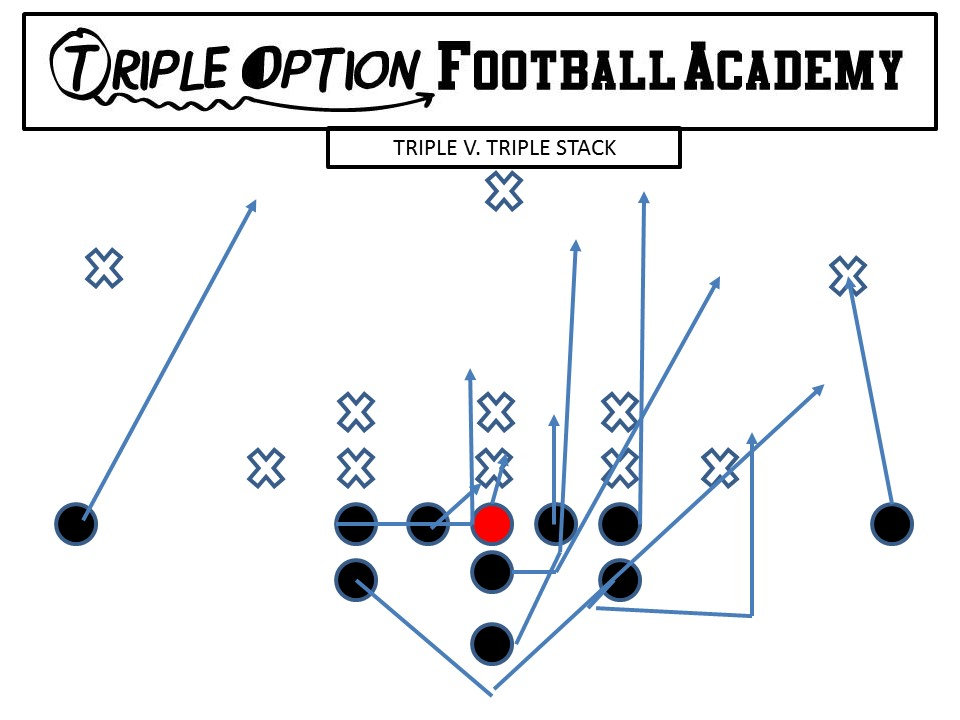 How All 11 Positions Execute Triple Option versus the OddStack