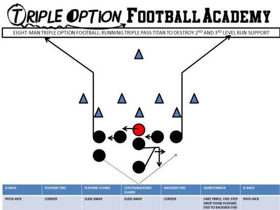 eight-man-football-triple-pass-titan