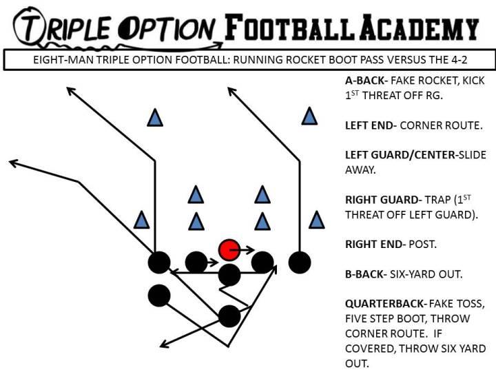 eight-man-triple-option-football-running-rocket-boot-pass-versus-4-2
