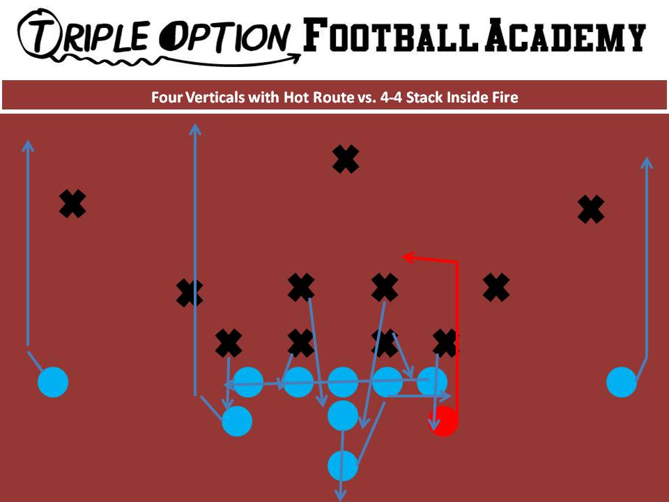 Utilizing Run-and-Shoot Concepts in Your Triple Option Pass Offense