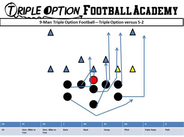 9-man-triple-option-versus-52