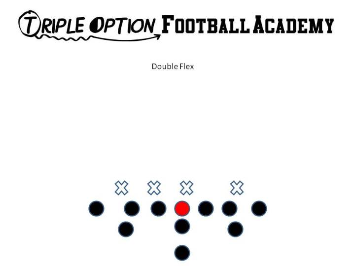 Double Flex. This formation is utilized to run Rocket better versus the blitz.