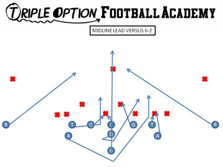 Midline Lead versus 6-2. PR- Safety PA/PT- Trey PG- Ace-Veer C- Ace-Reverse Ace BG- Scoop-Reverse Ace BT- Scoop BA- Lead BR- Cutoff Q- Mid 1 B- Mid Path