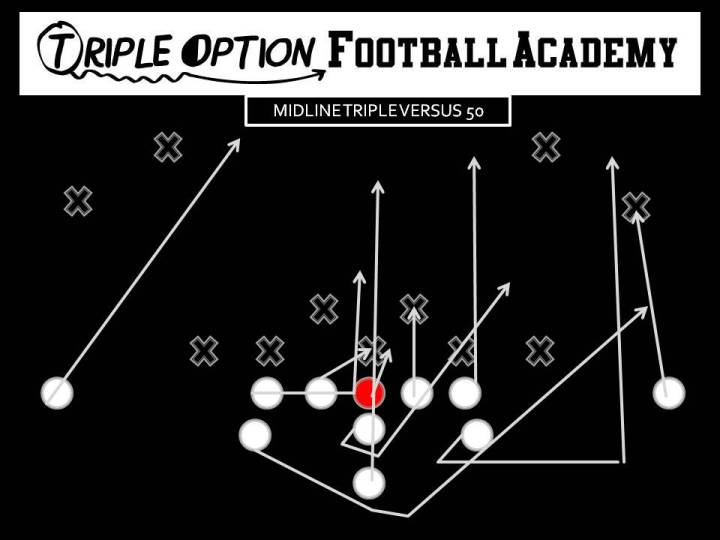 MIDLINE TRIPLE V 50 PR- Deep Defender PA- Twirl, Run Support PT- Veer  PG- Base to Ace C/BG/BT- Scoop BA- Pitch BR- Cutoff Q- Mid 1, Pitch 2 B- Mid Path