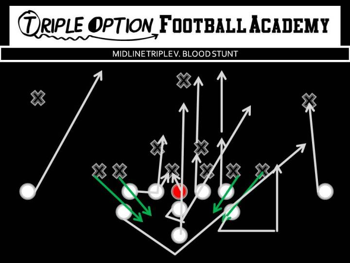 Midline Triple versus Blood Stunt PR- Deep Defender PA- Twirl 3 PT/PG- Veer C/BG- Ace BT- Scoop BA- Pitch BR- Cutoff Q- Mid 1, Pitch 2 B- Mid Path