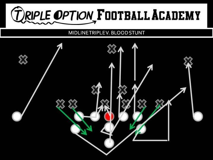 Midline Triple versus Blood Stunt PR- Deep Defender PA- Twirl 3 PT/PG- Veer C/BG- Ace BT- Scoop BA- Pitch BR- Cutoff Q- Mid 1, Pitch 2 B- Mid Path
