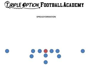 SPREAD FORMATION