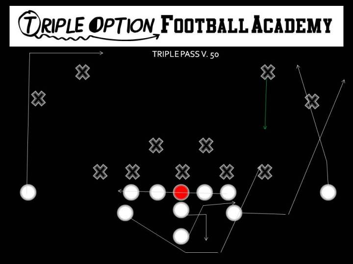 Triple Pass v. 50 PR- Skinny PA- Wheel OL- Slide Away BA- Pitch-Kick BR- Drag Q- Triple Pass Steps B- Veer Path-Kick