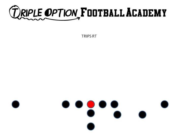 Trips Formation. This is the formation primarily utilized to throw the football.