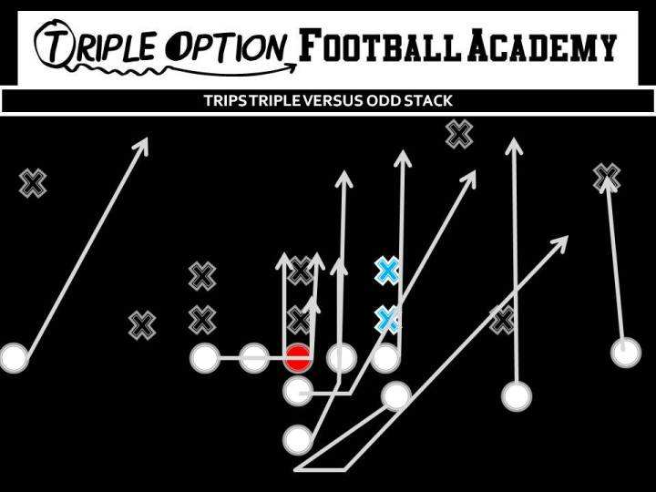 Trips Triple versus Odd Stack. PRs- Deep Defender PA- Twirl, Pitch PT- Veer PG- Base to Ace C- Veer to Ace BG/BT- Scoop BR- Cutoff Q- Veer 1, Pitch 2 B- Veer Path