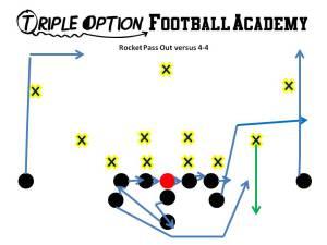 Rocket Pass Out versus 4-4. PR- Vert PA- 6-Yard Out OL- Slide To BA- Rocket Kick BR- 17-yard Drag Q- Rocket Pass Steps B- Veer Away Path