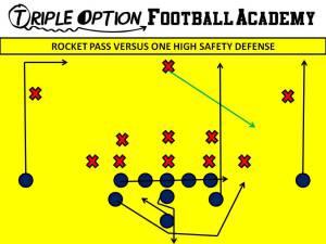 Rocket Pass versus One-High Safety Defense. PR- Vert-Skinny PA- Vert-Wheel OL- Slide to BA- Rocket-Kick BR- 17-yard Drag Q- Fake Rocket, Five-step Drop, throw over Safety's head. B- Veer Away Path