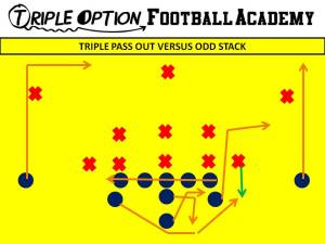 Triple Pass Out versus Odd Stack.