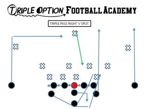 Triple Pass vs. Split