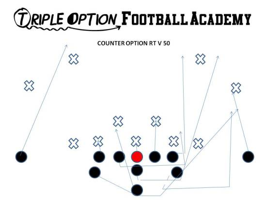 Counter Option v. 3-4/50 (Triple Option Football Academy) Playside Receiver- Near Deep Defender Playside A- Twirl, #3 Playside Tackle- Easy Veer to Deucecom Playside Guard- Base to Deucecom to Down Center- Base to Down Backside Guard- Superscoop #1 Backside Tackle- Base Backside A- Pitch Backside Receiver- Cutoff Quarterback- Counter Steps B- Veer Away Path