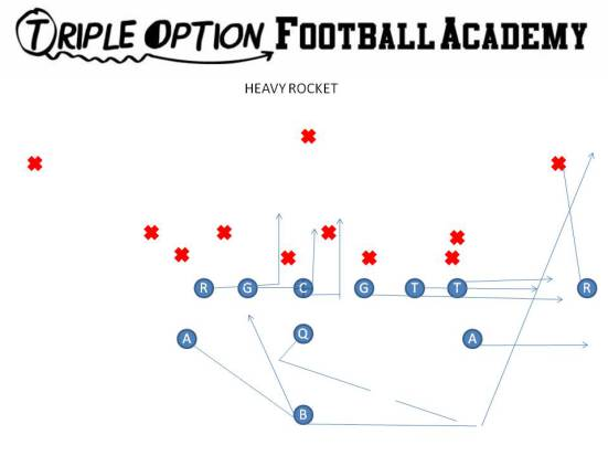 """Heavy Rocket The play is very far away from the B-Back, but is he making contact with the trail player and leaving """"no green in between"""" off him and the Playside Tackle?"""