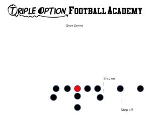 Over Green.  This formation is utilized in two-point situations.